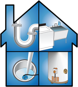 Water alarm graphic house